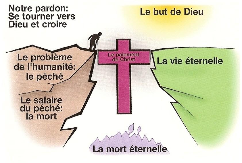 le-salut-en-jesus-christ